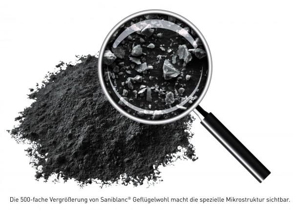 Saniblanc® Geflügelwohl 25kg - Gesteinsmehl in reinster Form