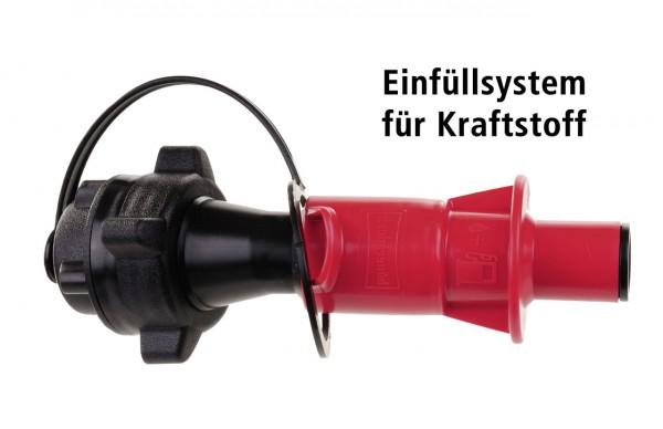 Einfüllsystem für Kraftstoff